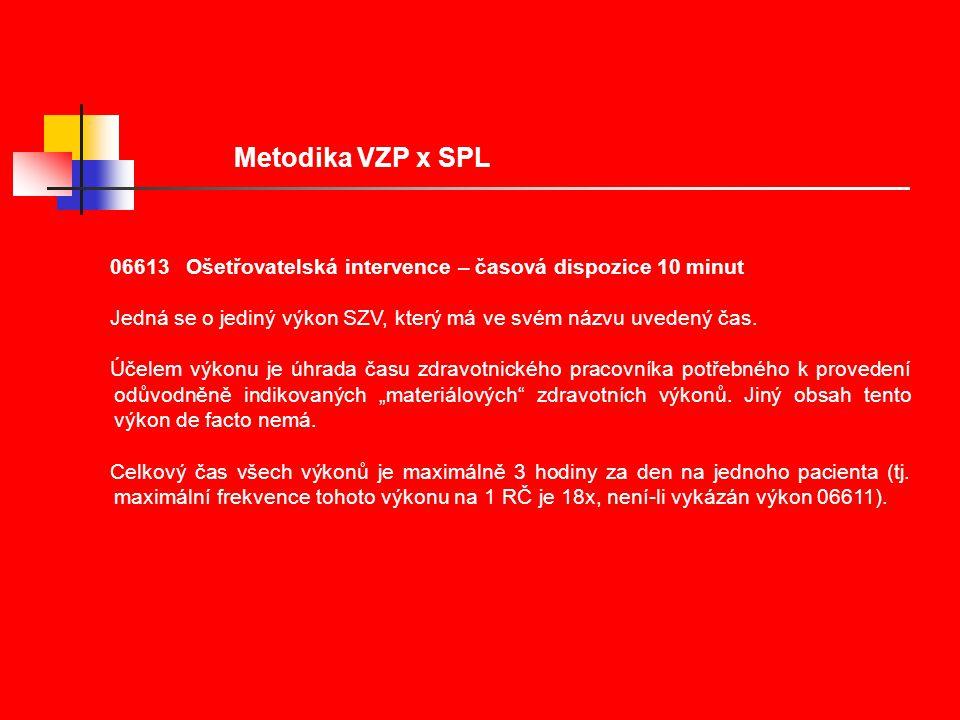 Metodika VZP x SPL 06613 Ošetřovatelská intervence – časová dispozice 10 minut. Jedná se o jediný výkon SZV, který má ve svém názvu uvedený čas.