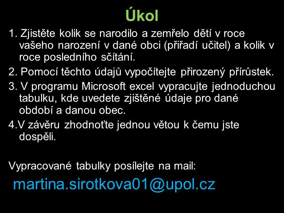 Úkol martina.sirotkova01@upol.cz