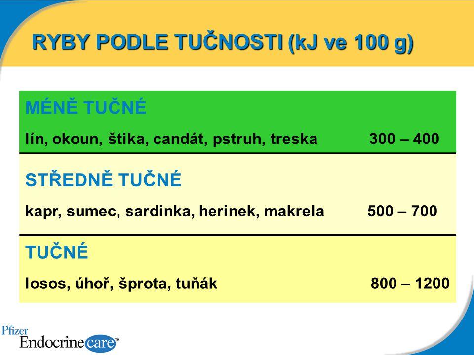 RYBY PODLE TUČNOSTI (kJ ve 100 g)