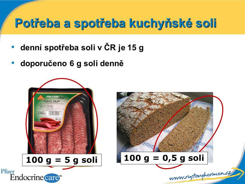 Potřeba a spotřeba kuchyňské soli