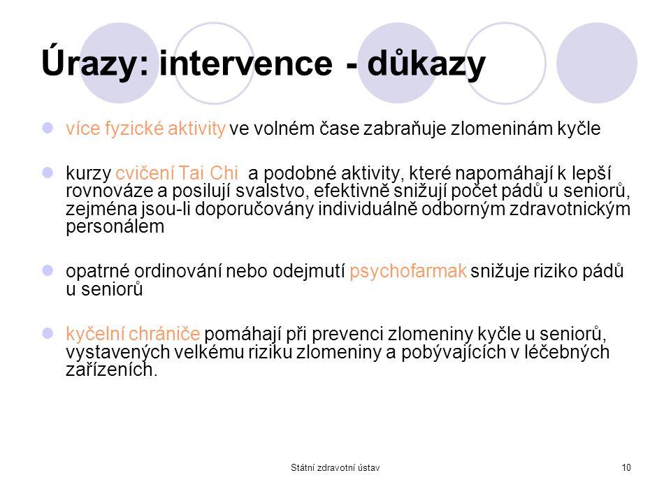 Úrazy: intervence - důkazy