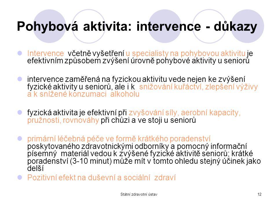 Pohybová aktivita: intervence - důkazy