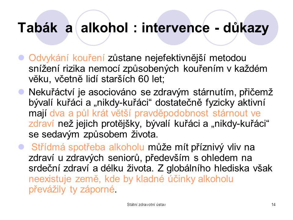 Tabák a alkohol : intervence - důkazy