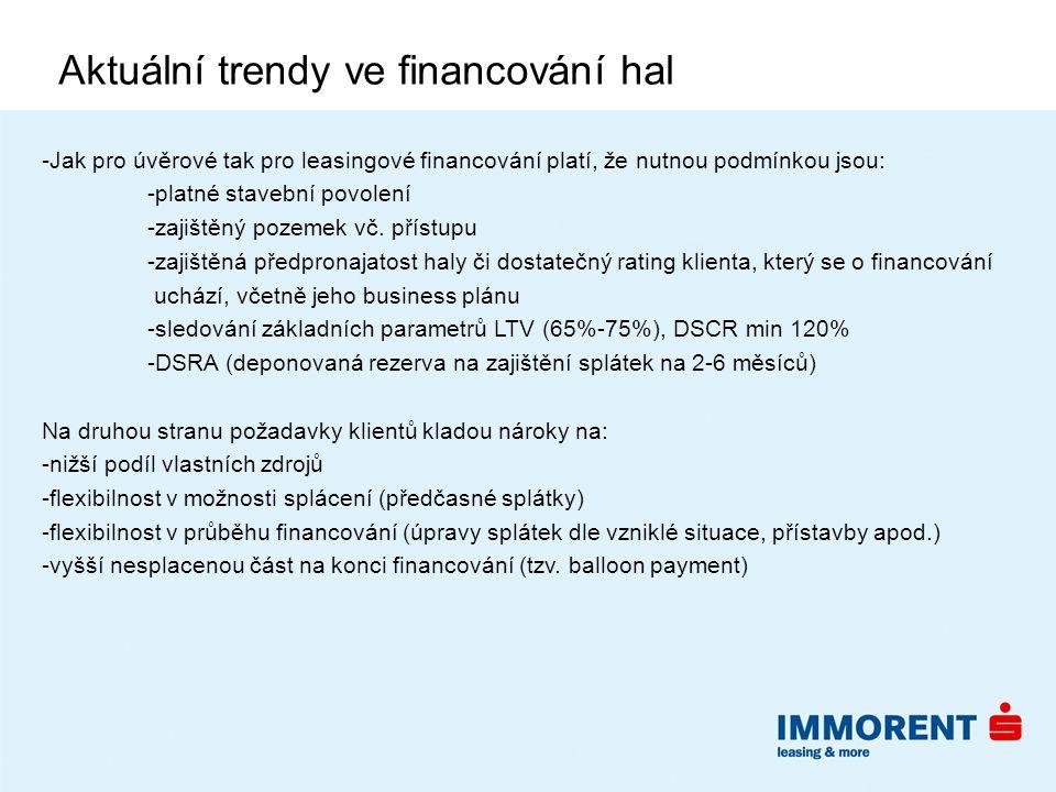 Aktuální trendy ve financování hal