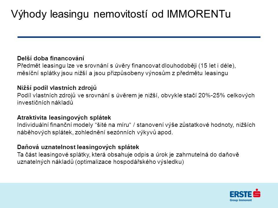 Výhody leasingu nemovitostí od IMMORENTu