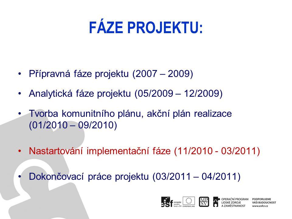 FÁZE PROJEKTU: Přípravná fáze projektu (2007 – 2009)