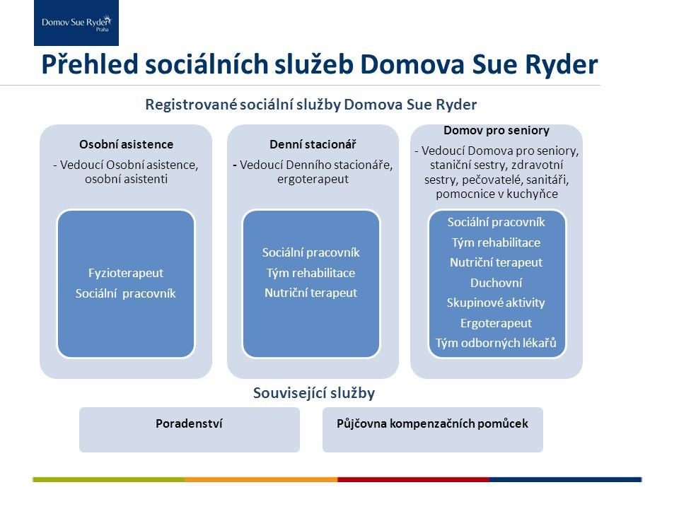 Přehled sociálních služeb Domova Sue Ryder