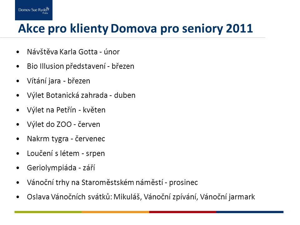 Akce pro klienty Domova pro seniory 2011