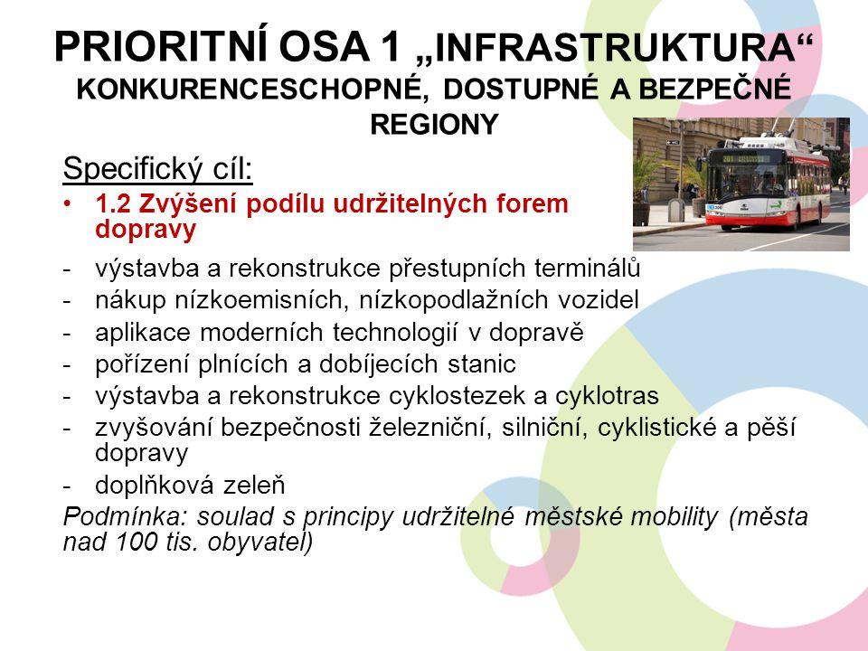 """Prioritní osa 1 """"Infrastruktura konkurenceschopné, dostupné a bezpečné regiony"""