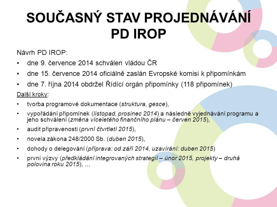 Současný stav projednávání PD IROP