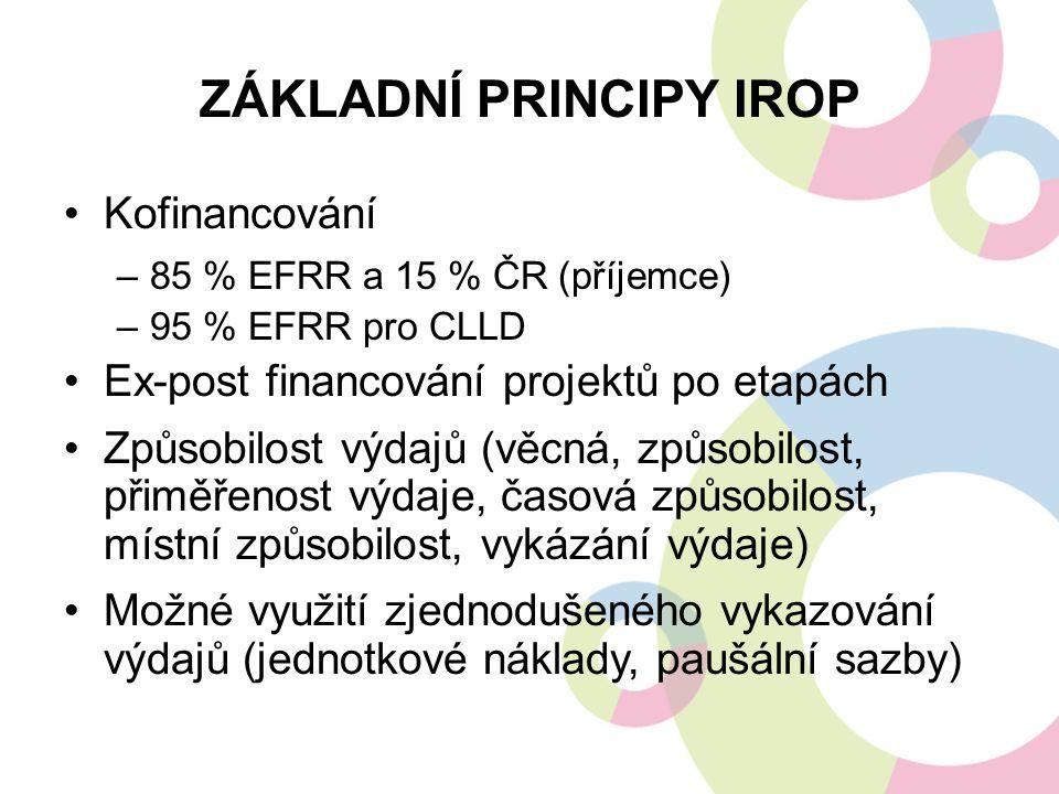 Základní principy IROP