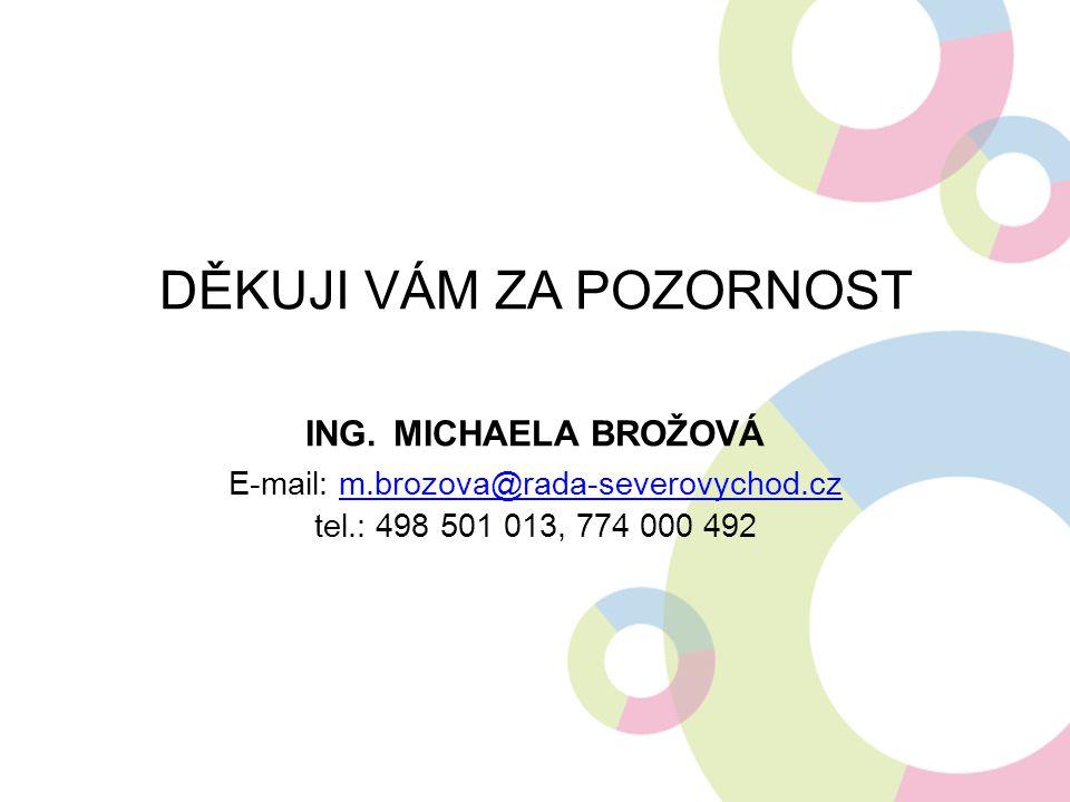 DĚKUJI VÁM ZA POZORNOST Ing. Michaela Brožová E-mail: m