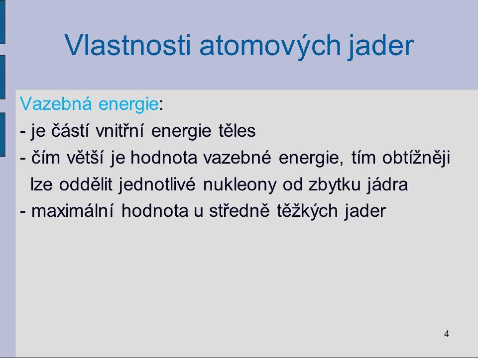 Vlastnosti atomových jader
