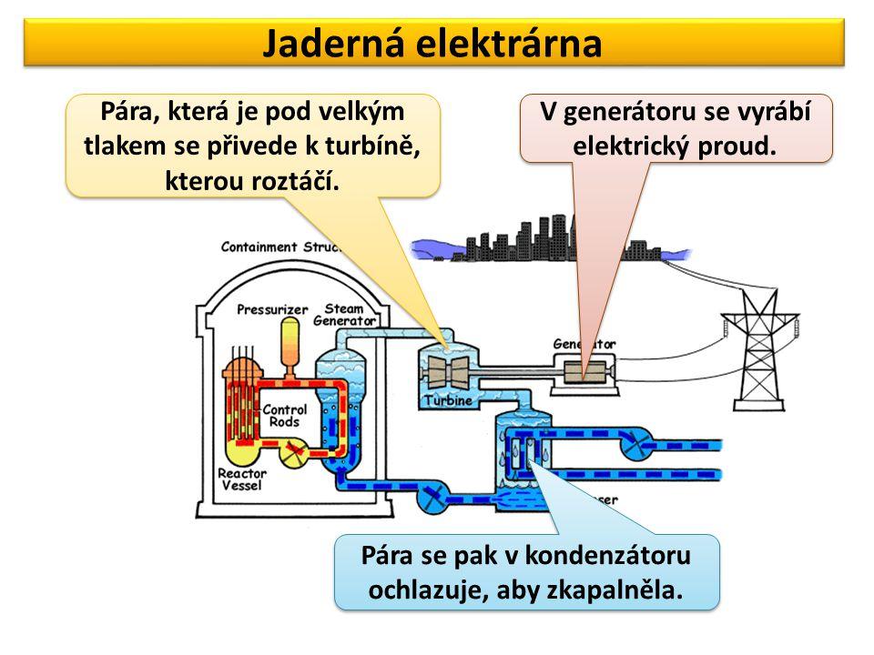 Jaderná elektrárna Pára, která je pod velkým tlakem se přivede k turbíně, kterou roztáčí. V generátoru se vyrábí elektrický proud.