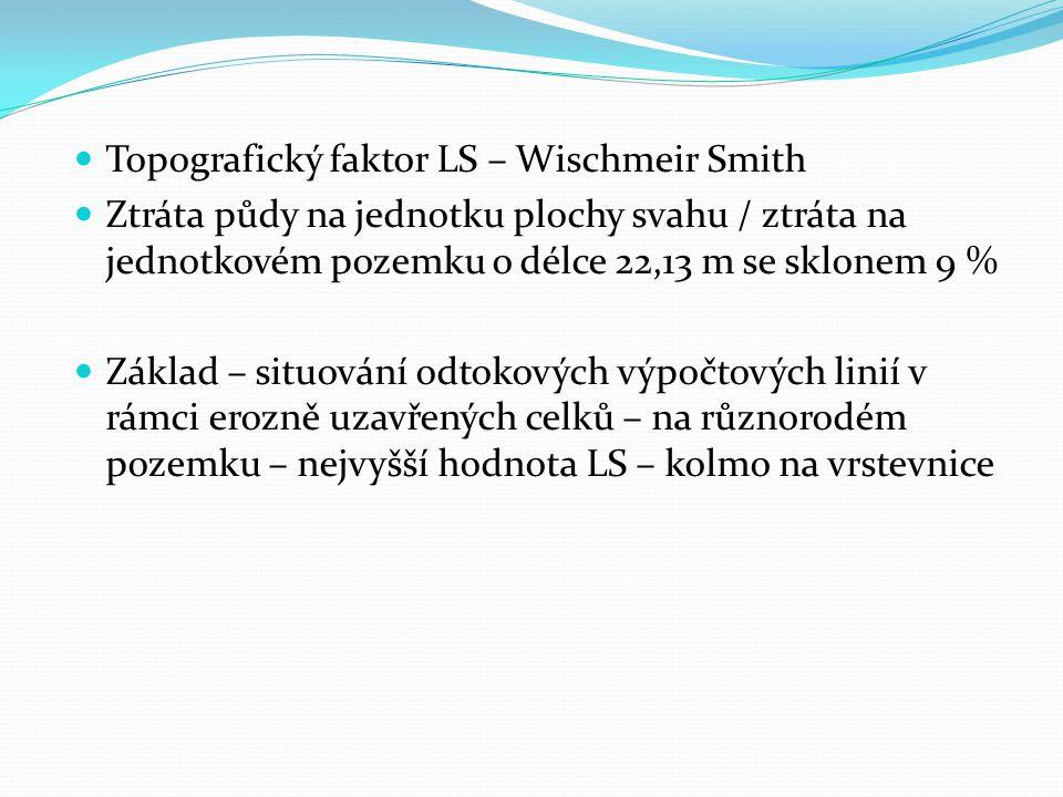 Topografický faktor LS – Wischmeir Smith