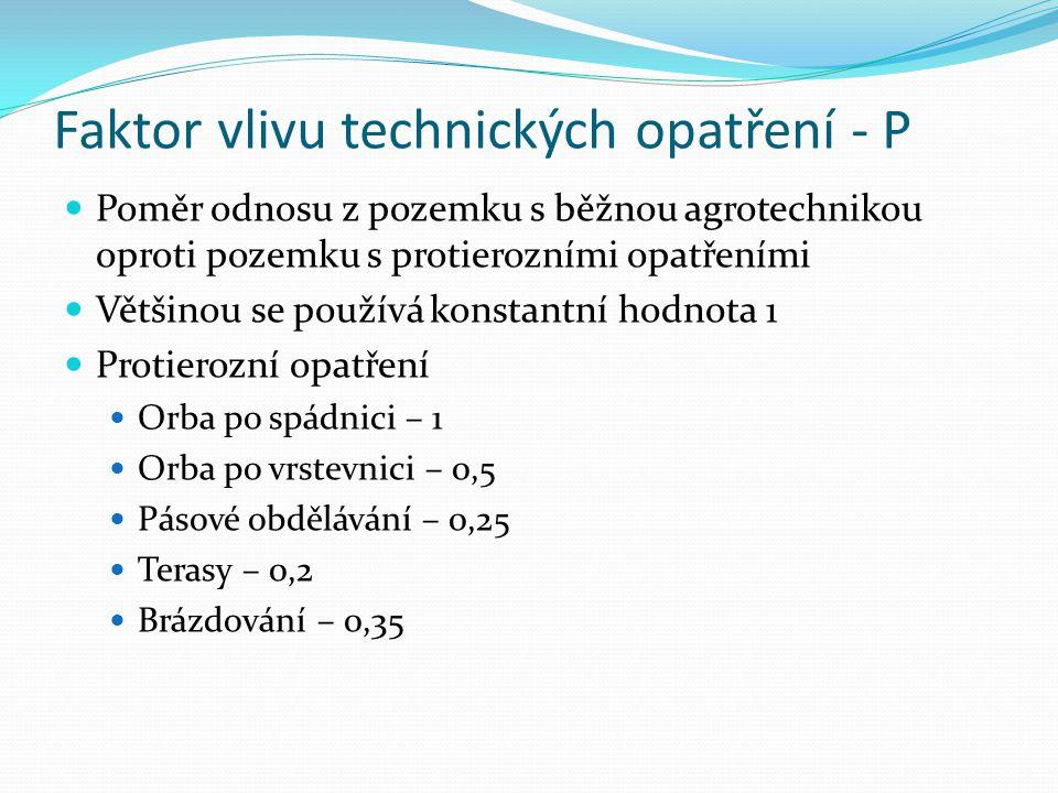 Faktor vlivu technických opatření - P
