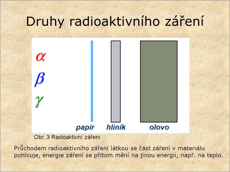 Druhy radioaktivního záření