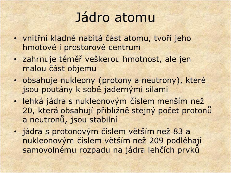 Jádro atomu vnitřní kladně nabitá část atomu, tvoří jeho hmotové i prostorové centrum. zahrnuje téměř veškerou hmotnost, ale jen malou část objemu.