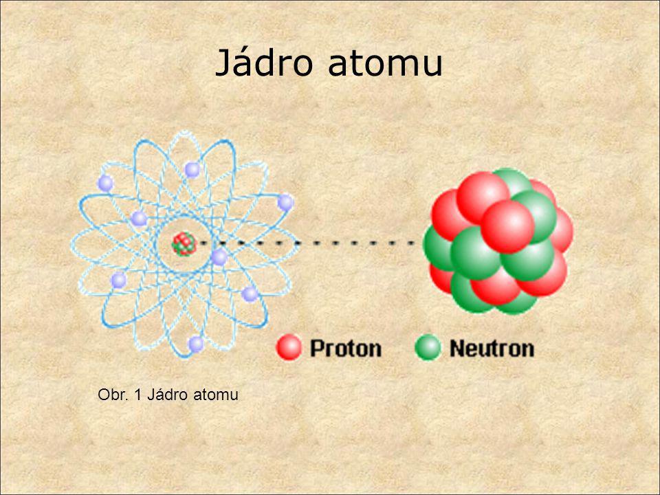 Jádro atomu Obr. 1 Jádro atomu
