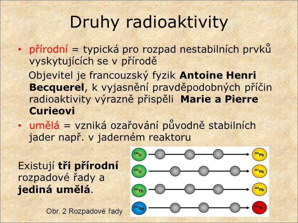 Druhy radioaktivity přírodní = typická pro rozpad nestabilních prvků vyskytujících se v přírodě.