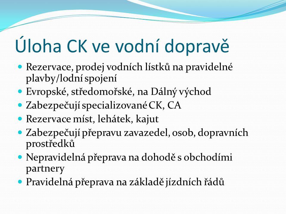 Úloha CK ve vodní dopravě