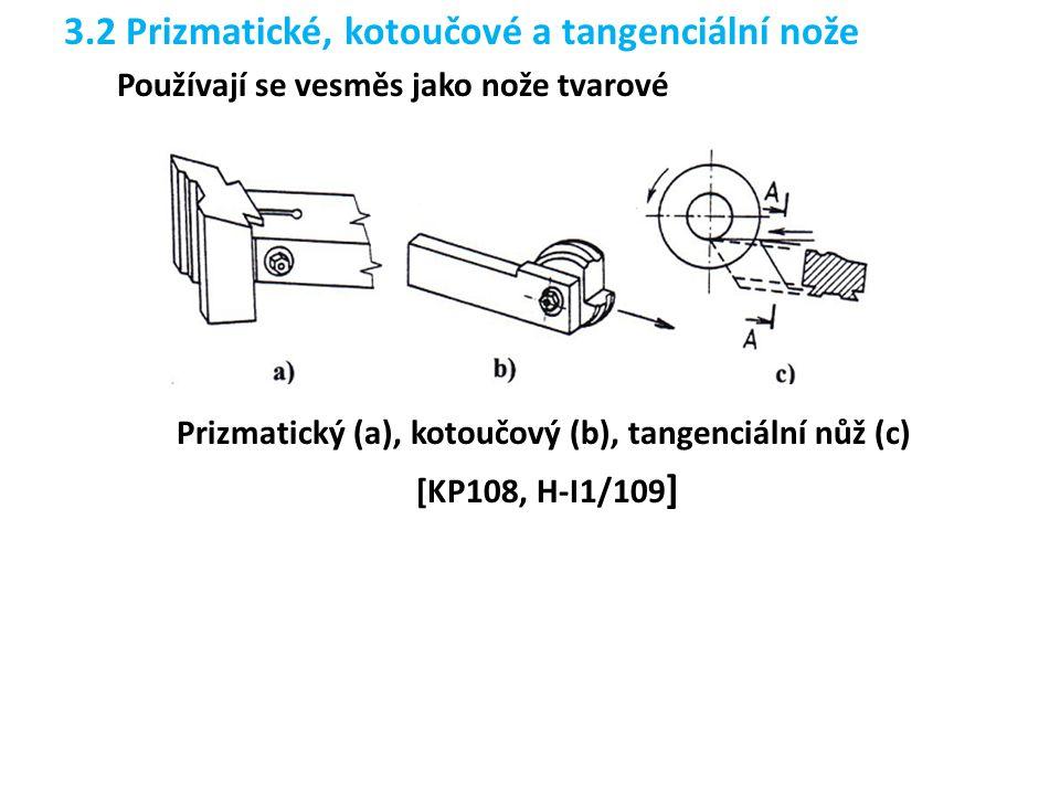 Prizmatický (a), kotoučový (b), tangenciální nůž (c)