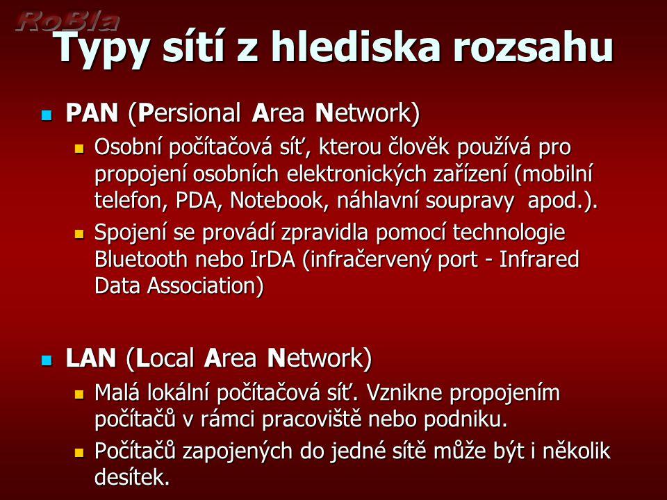 Typy sítí z hlediska rozsahu