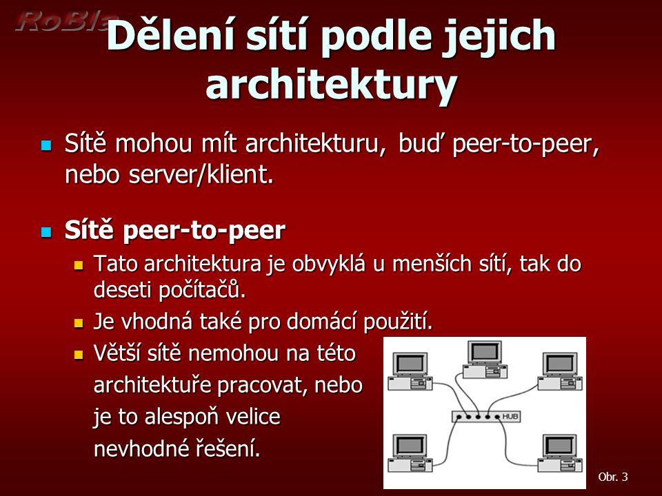 Dělení sítí podle jejich architektury