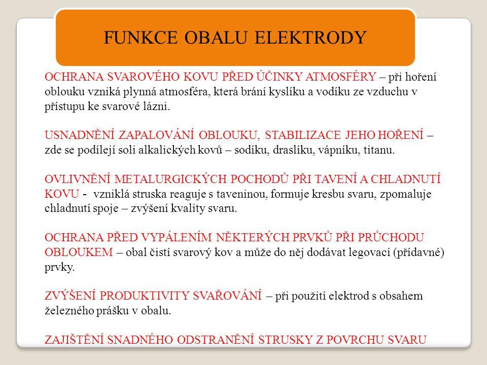 FUNKCE OBALU ELEKTRODY