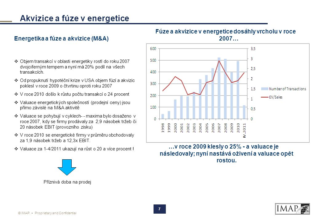 Fúze a akvizice v energetice dosáhly vrcholu v roce 2007…