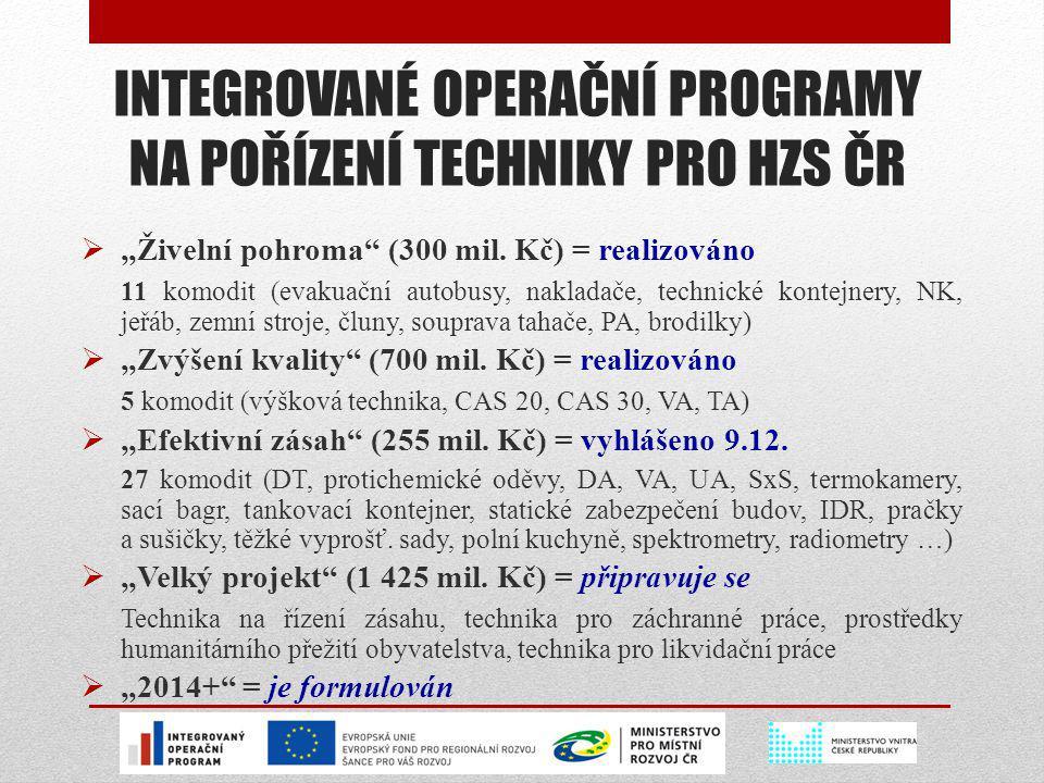 INTEGROVANÉ OPERAČNÍ PROGRAMY NA POŘÍZENÍ TECHNIKY PRO HZS ČR
