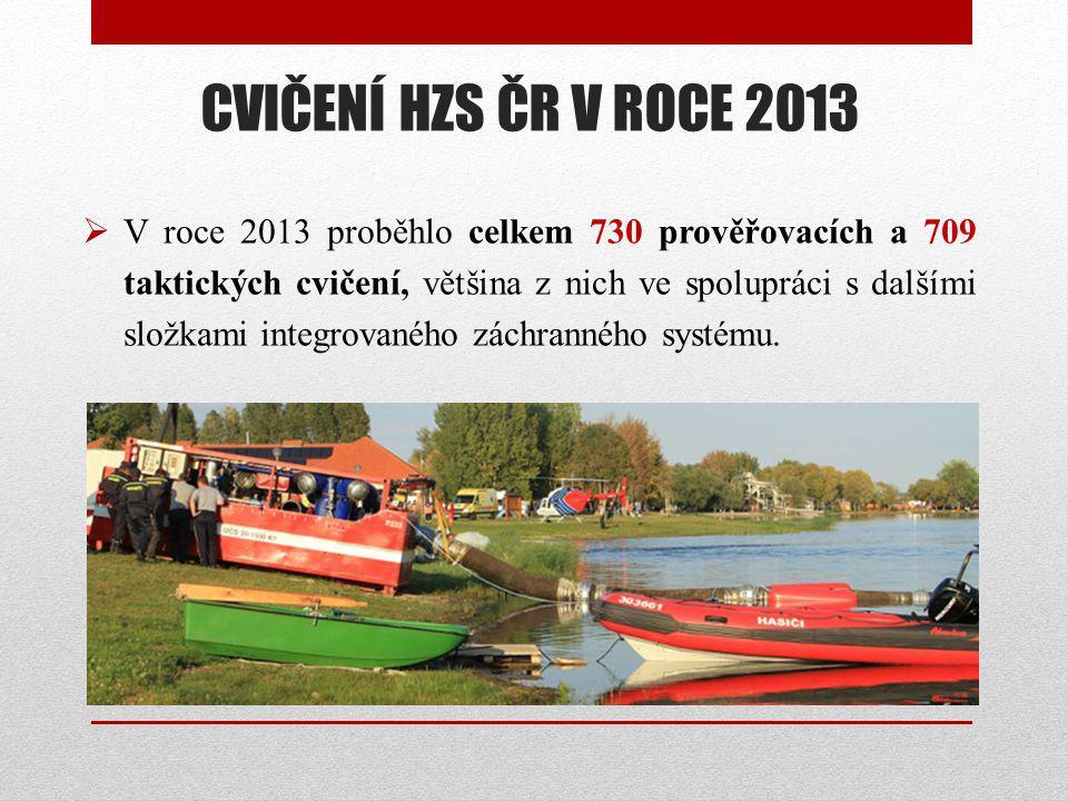 CVIČENÍ HZS ČR V ROCE 2013