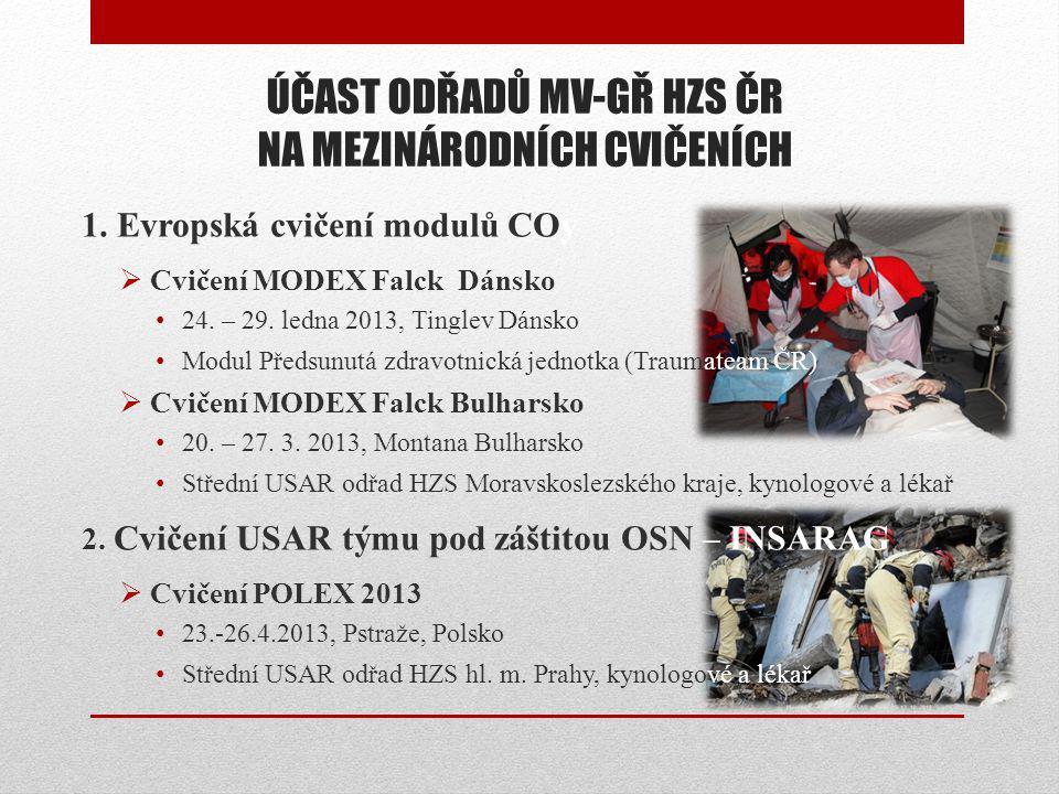 ÚČAST ODŘADŮ MV-GŘ HZS ČR NA MEZINÁRODNÍCH CVIČENÍCH