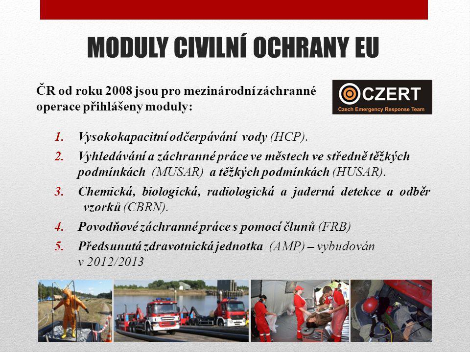 MODULY CIVILNÍ OCHRANY EU