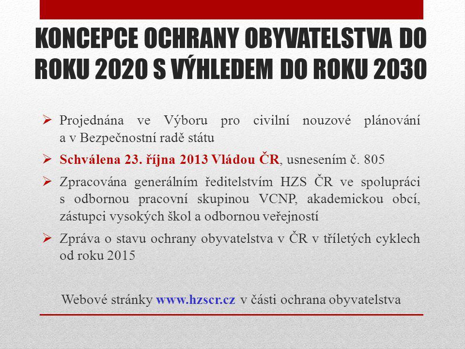KONCEPCE OCHRANY OBYVATELSTVA DO ROKU 2020 S VÝHLEDEM DO ROKU 2030