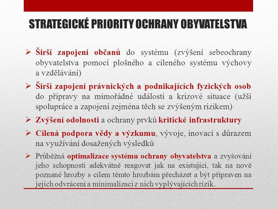 STRATEGICKÉ PRIORITY OCHRANY OBYVATELSTVA