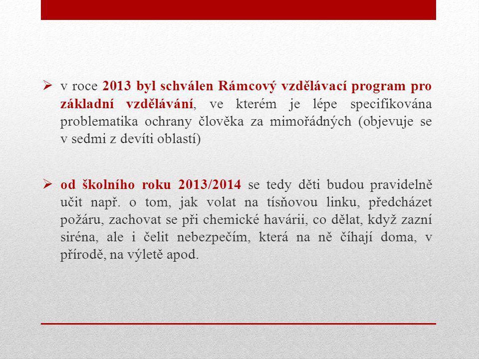 v roce 2013 byl schválen Rámcový vzdělávací program pro základní vzdělávání, ve kterém je lépe specifikována problematika ochrany člověka za mimořádných (objevuje se v sedmi z devíti oblastí)