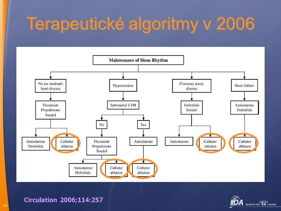 Terapeutické algoritmy v 2006