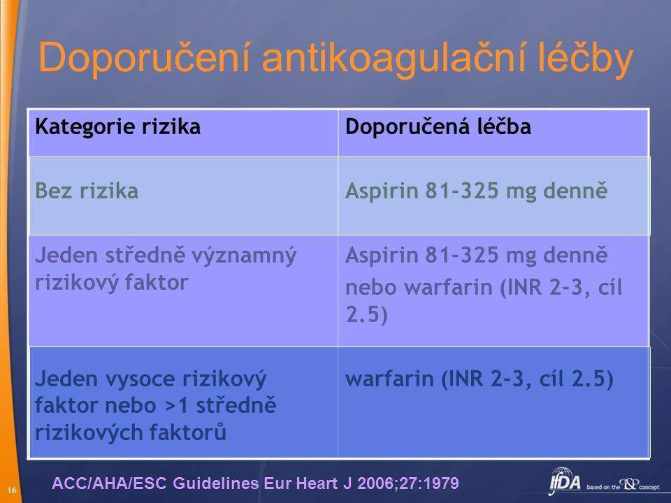 Doporučení antikoagulační léčby