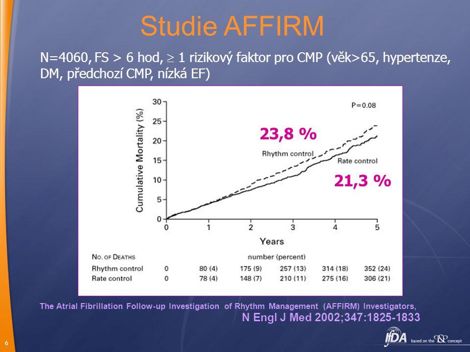 Studie AFFIRM N=4060, FS > 6 hod,  1 rizikový faktor pro CMP (věk>65, hypertenze, DM, předchozí CMP, nízká EF)