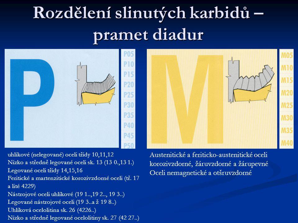 Rozdělení slinutých karbidů – pramet diadur