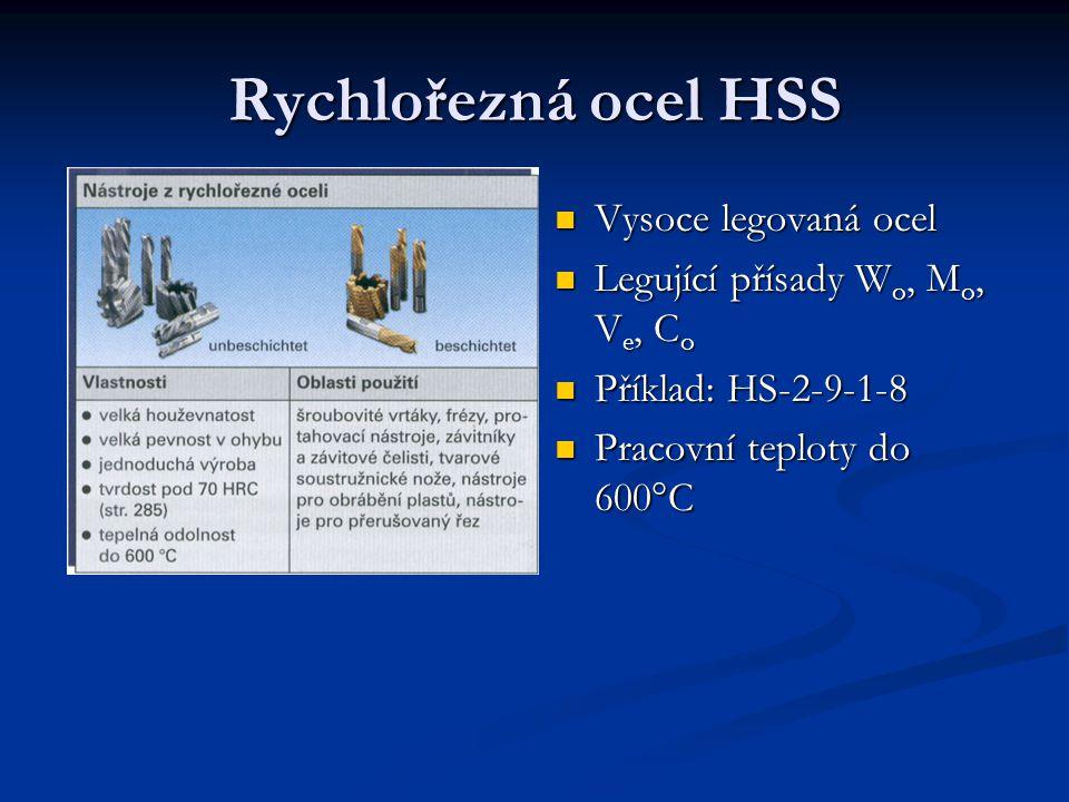 Rychlořezná ocel HSS Vysoce legovaná ocel