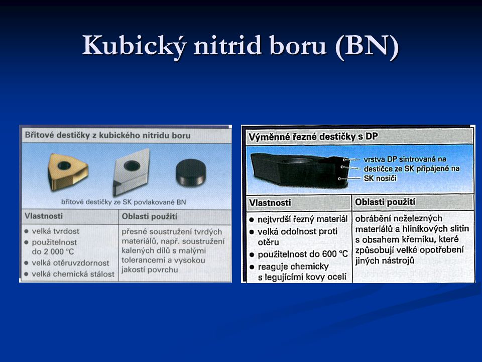 Kubický nitrid boru (BN)