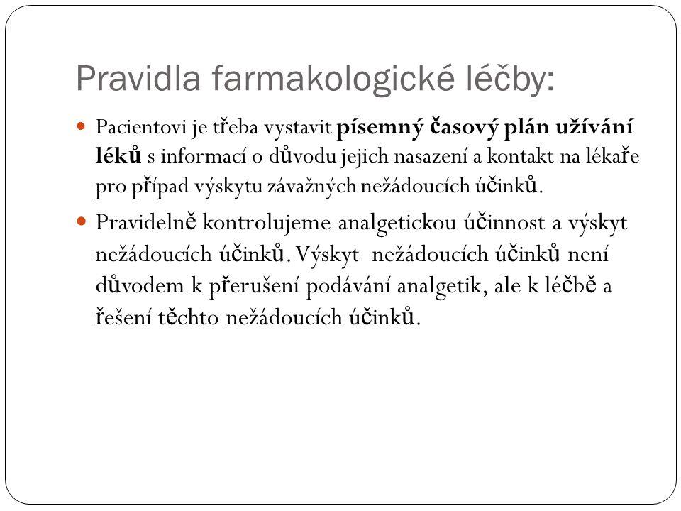 Pravidla farmakologické léčby: