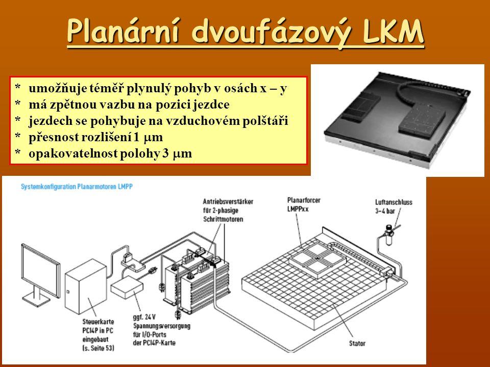 Planární dvoufázový LKM