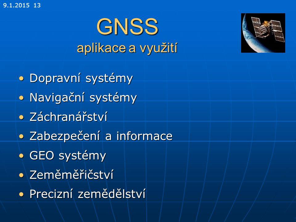 GNSS aplikace a využití