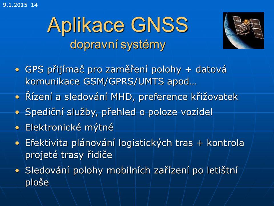 Aplikace GNSS dopravní systémy