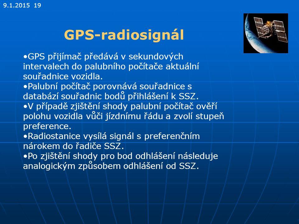8.4.2017 19 GPS-radiosignál. GPS přijímač předává v sekundových intervalech do palubního počítače aktuální souřadnice vozidla.