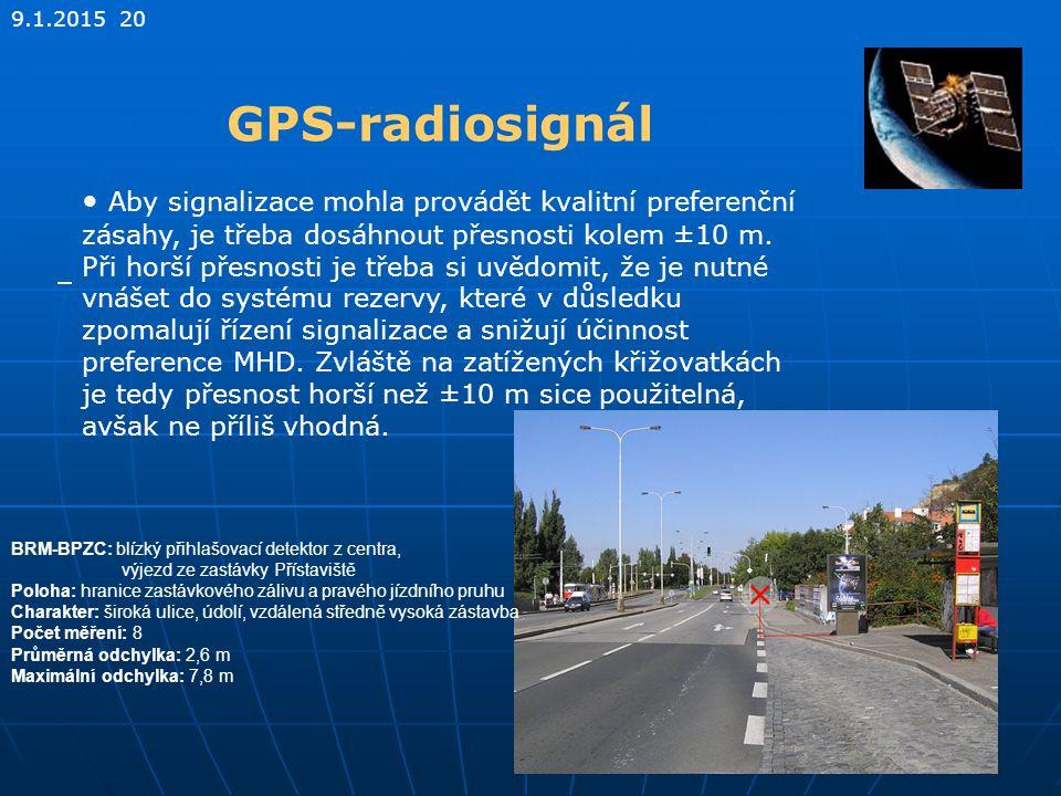 8.4.2017 20 GPS-radiosignál.