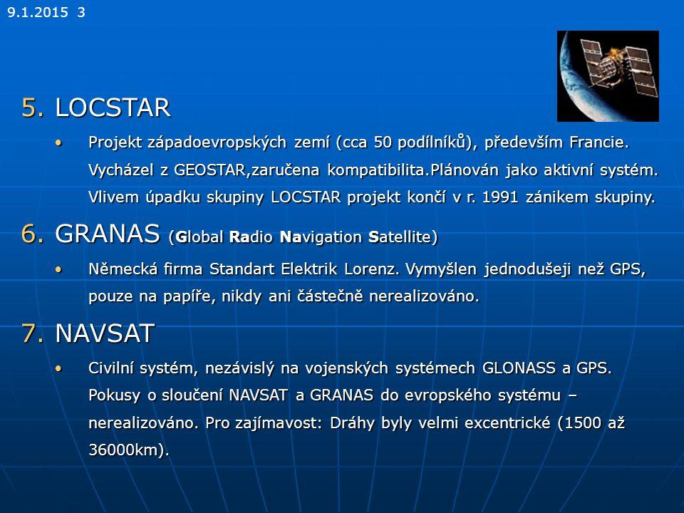 GRANAS (Global Radio Navigation Satellite)